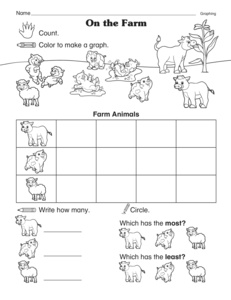 math worksheet : results for graphing worksheets kindergarten  kindergarten  : Graphing Worksheet Kindergarten