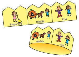 math worksheet : results for beginning middle end  kindergarten  guest  the mailbox : Beginning Middle End Worksheet Kindergarten