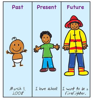 Results for activities   Social Studies   Kindergarten   Guest - The ...