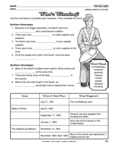 emancipation proclamation cause effect essay Emancipation proclamation slaves what events shaped the writing of the emancipation proclamation emancipation was.