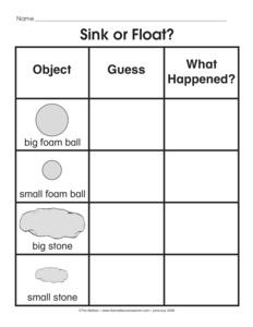 math worksheet : results for sink over float worksheet  science  guest  the mailbox : Sink Or Float Worksheets For Kindergarten