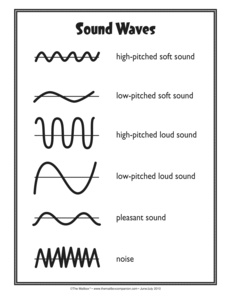 sound waves worksheet worksheets for school leafsea. Black Bedroom Furniture Sets. Home Design Ideas