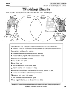 Worksheet Colonial America Worksheets results for colonies guest the mailbox social studies worksheet life in colonial america