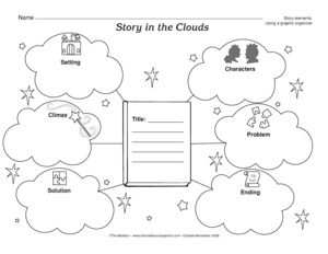 ... Genre Worksheet Also All About Me Graphic Organizer. | Free Download
