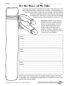 Printables Interpreting The Bill Of Rights Worksheet interpreting the bill of rights worksheet abitlikethis for all products social studies guest mailbox