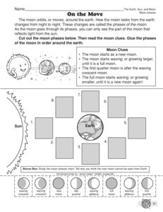 phases of the moon worksheets new calendar template site. Black Bedroom Furniture Sets. Home Design Ideas